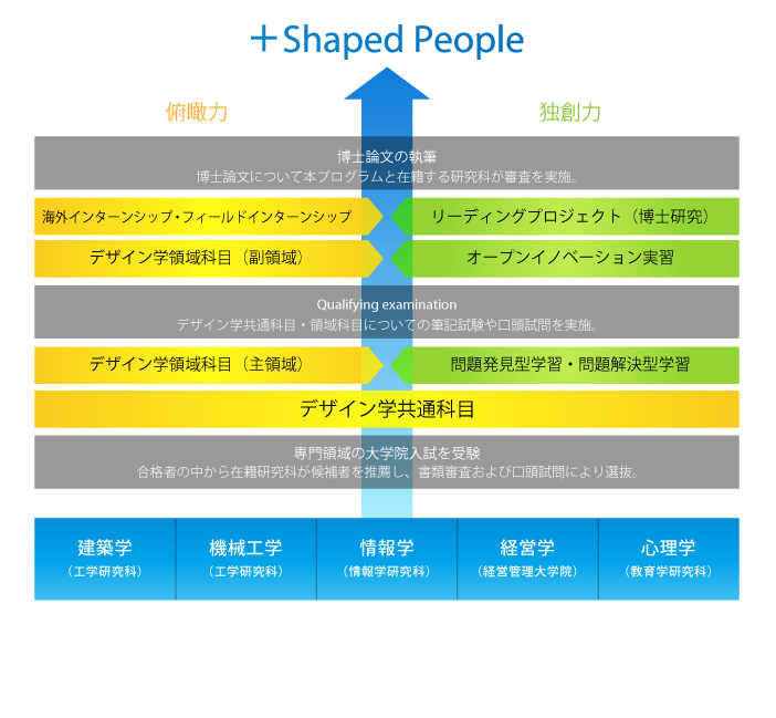 diagram-jp_03