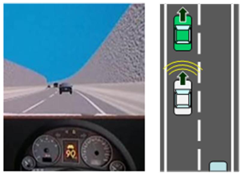 ドライバと運転支援システムの協調作業系設計